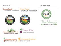 multi-organization branding project