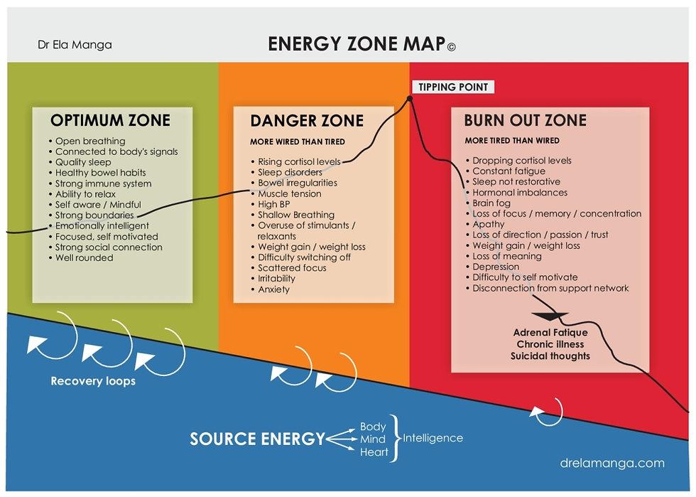 Energy-Map-001-1030x735.jpg