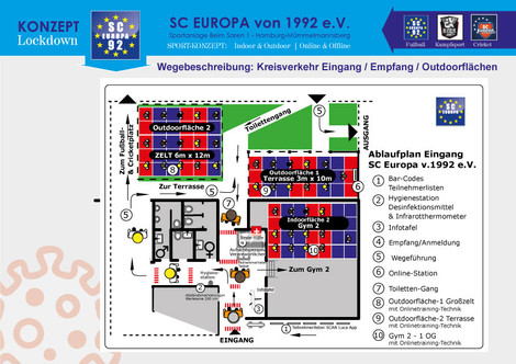 109-SCEuropa92_HygieneKonzept-09-06-2021