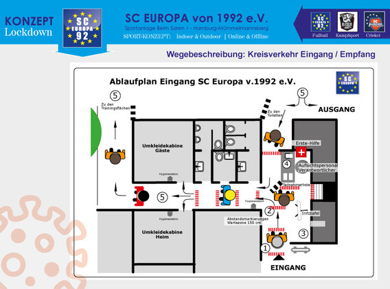 108-SCEuropa92_HygieneKonzept-09-06-2021