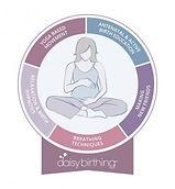 Dias Birthing, formby, liverpool, prenancy class, antenatl class