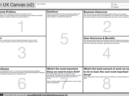 Lean UX Canvas