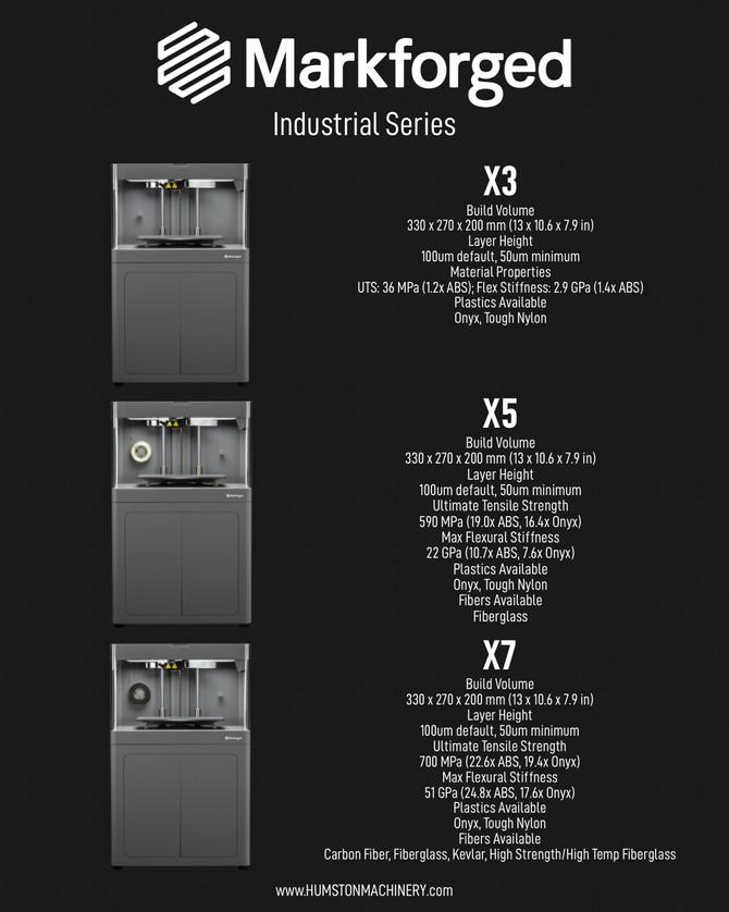 Markforged Industrial Series 3D Printers