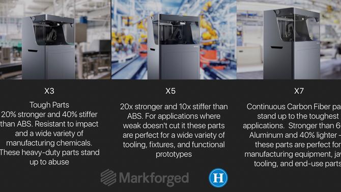Industrial Series 3D Printers