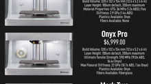 Markforged Desktop Series 3D Printers