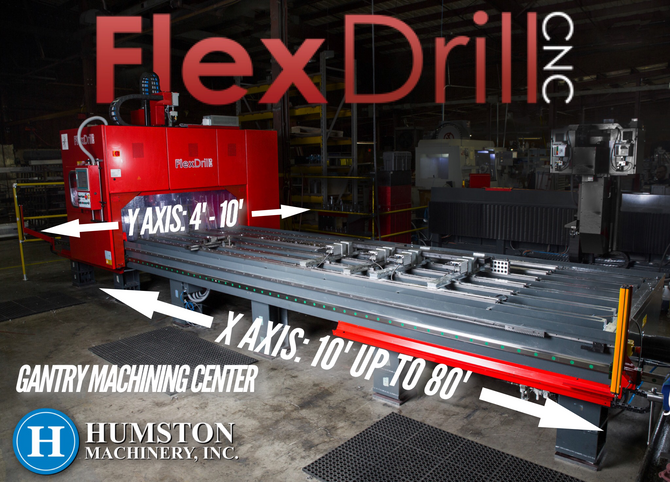 FlexArm introduces FlexDrill