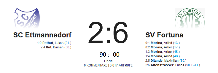 Der 2:6 Paukenschlag gegen den SC Ettmannsdorf