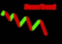 market trend, trendline, trend lines