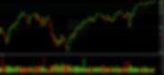 Swing Trading, Market Update, SPX,