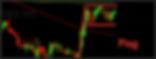 Bull Flag Breakout - Swing Trading