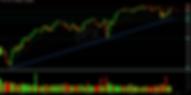 S&P 500 Stock Market Update