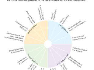 Track Your Stress and Resilience to Become a Happier, Healthier Human