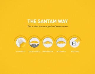 Santam • Branding, Print and Design • 2015-18
