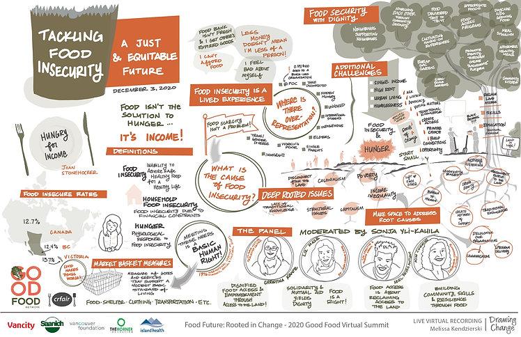 2020-12-3 - Good Food Summit.jpg