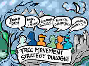 Graphic Recording for Virtual Conference