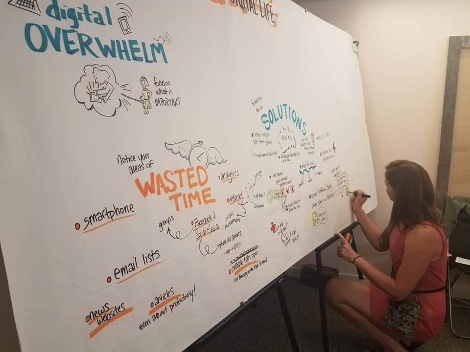 Graphic Recorder live at meeting