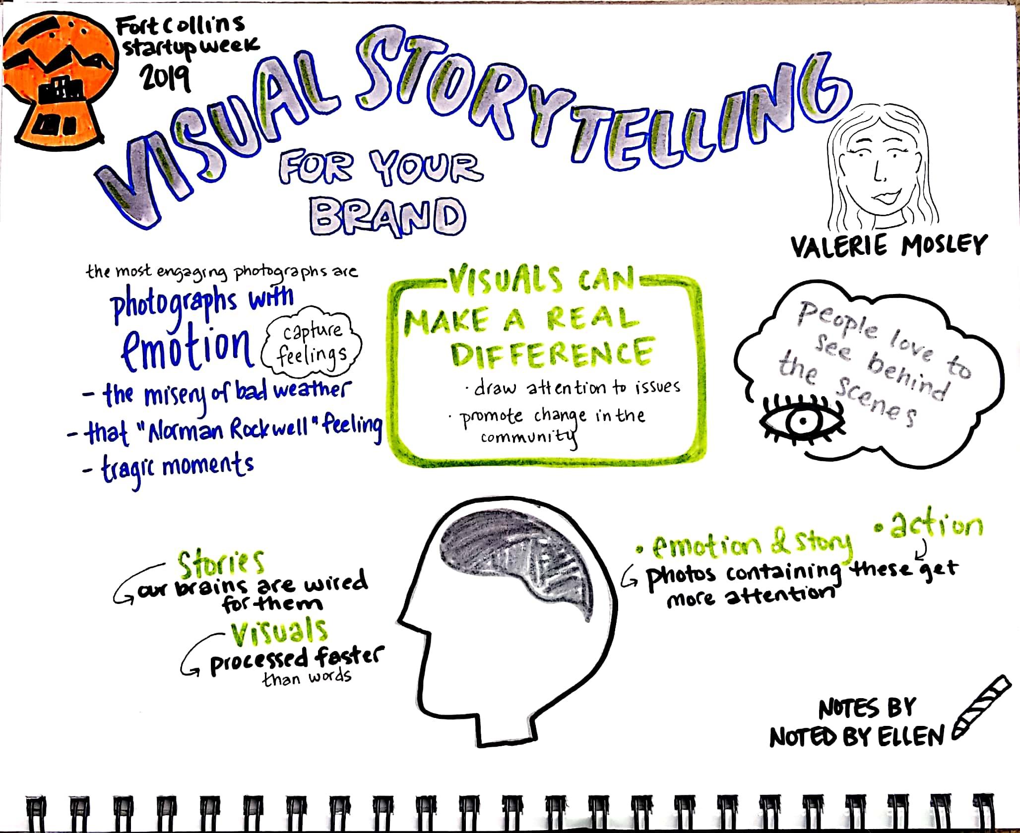 Visual Storytelling Valerie Mosley pt 1.