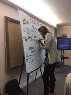 Graphic Recorder live at seminar
