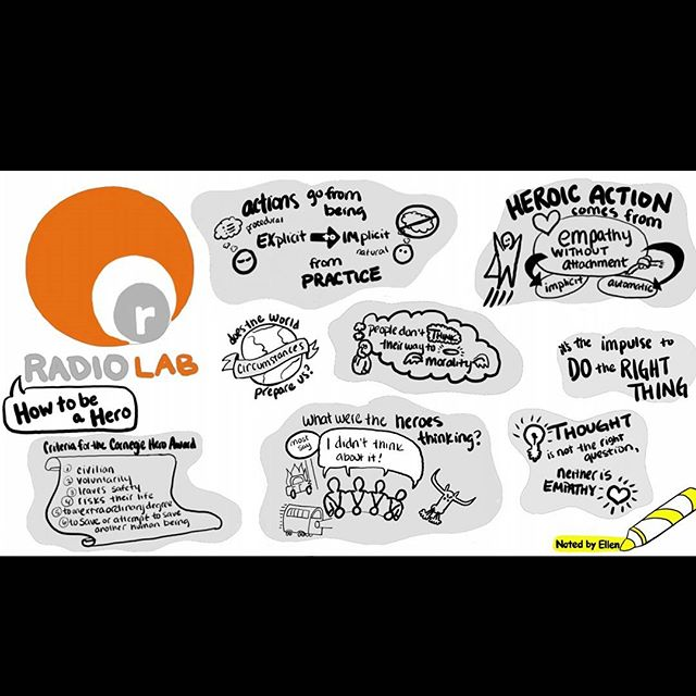 Radio Lab Podcast Sketchnote