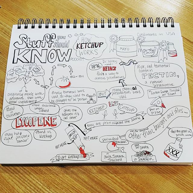 Stuff You Should Know Sketchnote