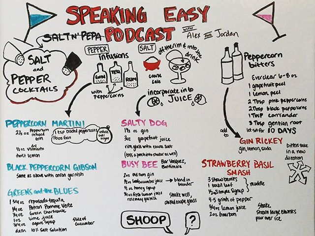 Speaking Easy Sketchnote