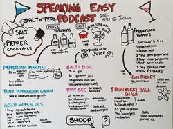 Speaking Easy Sketchnote