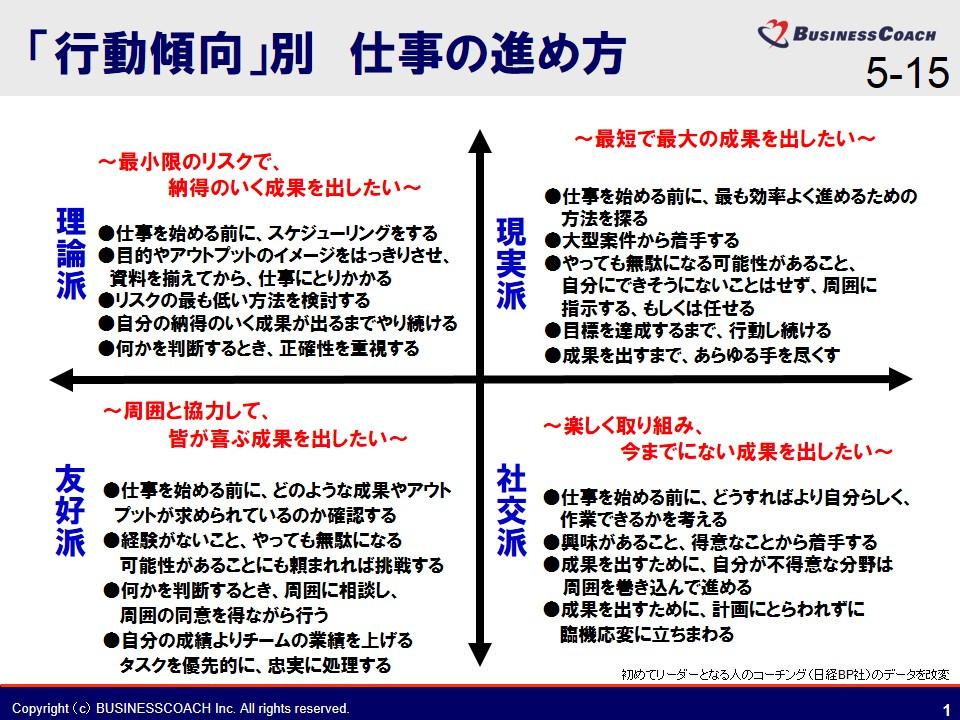 タイプ別コミュニケーション.jpg