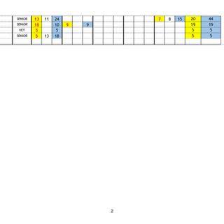 2_FINALE SOCIALE ELICA 2019 campionato s