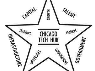The State of Chicago Tech