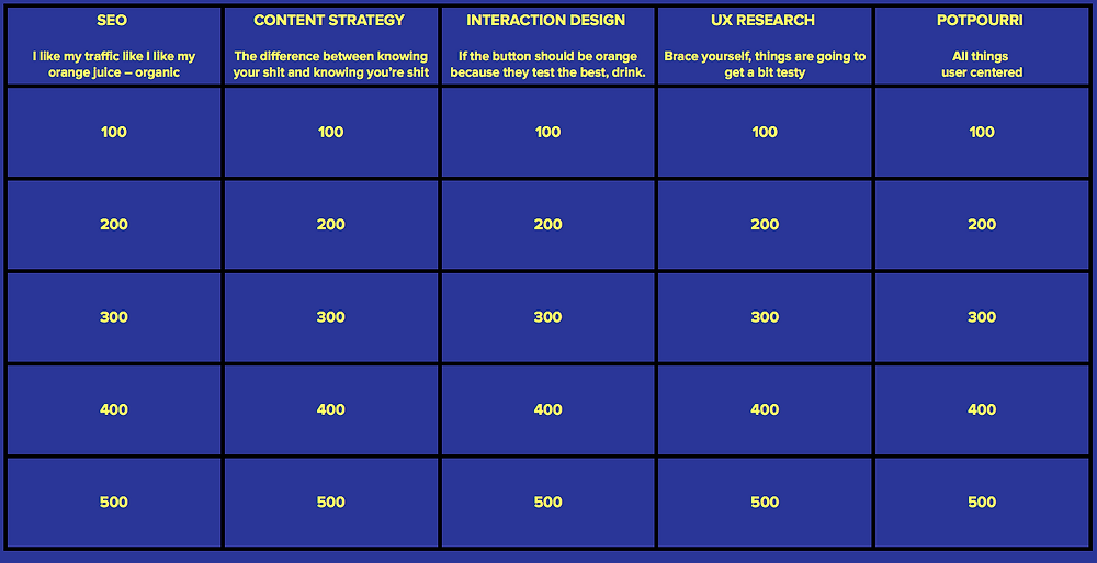 UX Jeopardy!