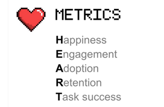 Measuring UX requires some HEART