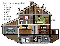 HomeInspection_0714_0.jpg