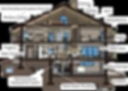 house-illustration-1.png