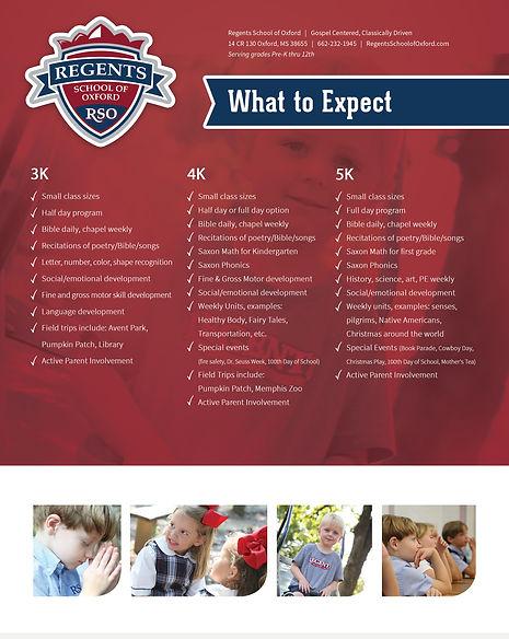 Regents - What to expect - Prekindergart