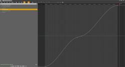 Curve editor Keyframes for the Camera Rail Rig