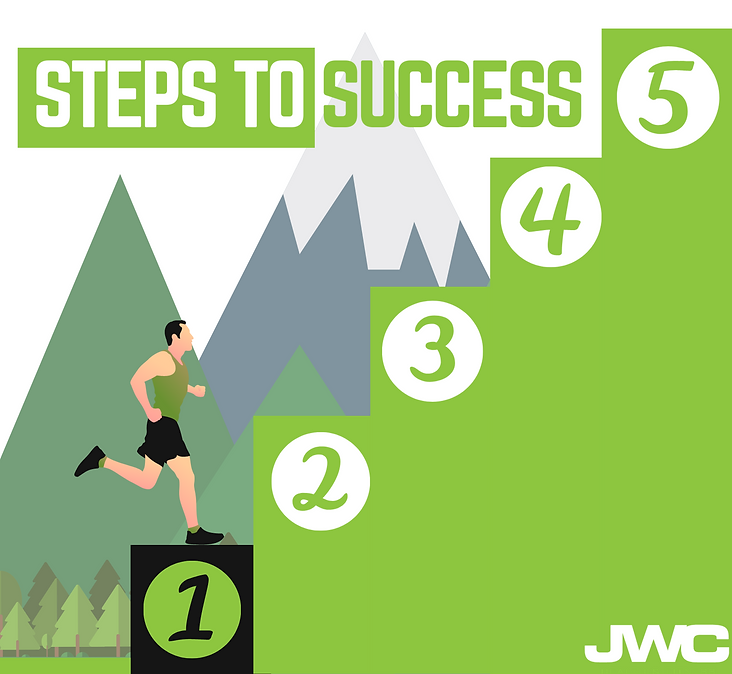 Steps to Success Week 1 Graphic.png