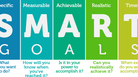 Goal setting for people who care about their goals...