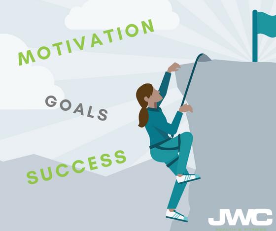 Push & Pull Motivators