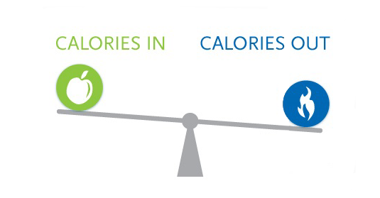 Who should count calories, and why?