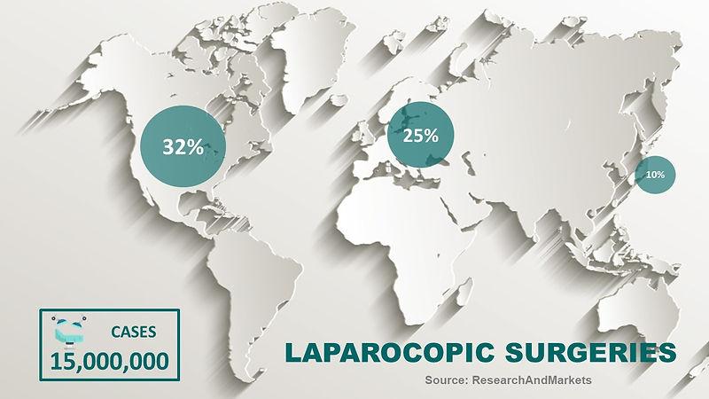 Laparoscopic sugeries.jpg