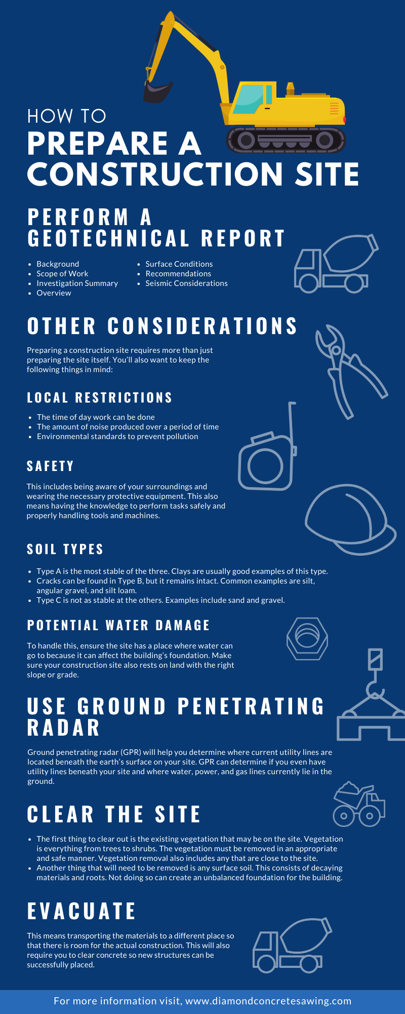 Prepare a Construction Site Guide