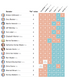 For the Record: A Dossier of How Your Democratic Senators Voted This Past Week