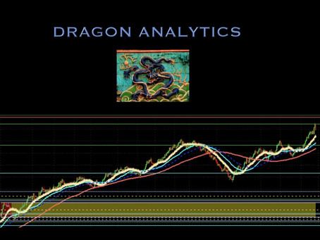 Daily Chart: Did You Get the Dragon Takes Flight Move?