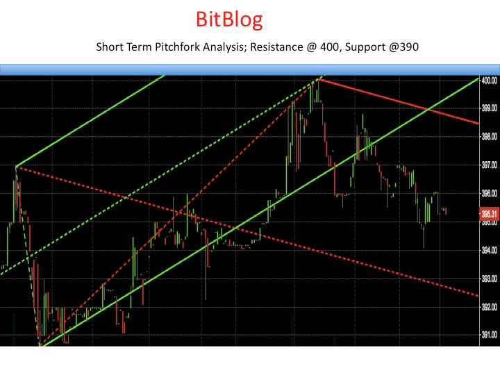 BitBlog 2.jpg