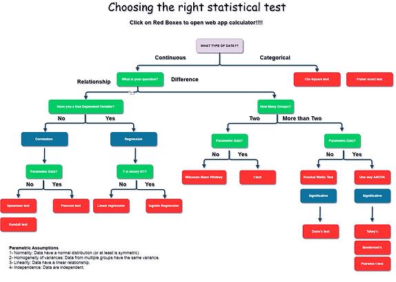 Statistical.png