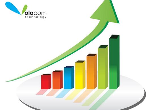 Per Volocom una crescita a doppia cifra percentuale per il settimo anno consecutivo