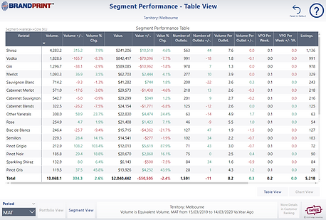 Port Perf - Segment Table View.PNG