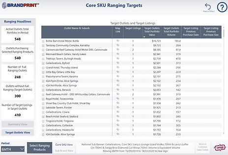 Ranging Target - Target List.PNG