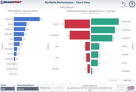 Port Perf - Portfolio Chart View.PNG