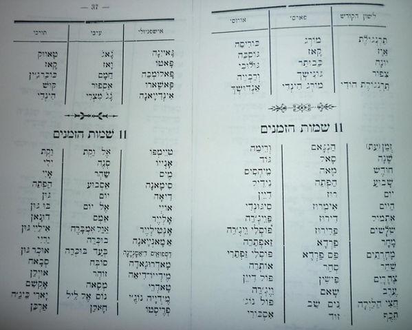 Bukharian dictionary.jpg
